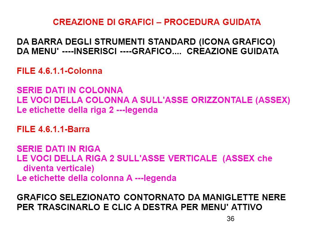 36 CREAZIONE DI GRAFICI – PROCEDURA GUIDATA DA BARRA DEGLI STRUMENTI STANDARD (ICONA GRAFICO) DA MENU' ----INSERISCI ----GRAFICO.... CREAZIONE GUIDATA