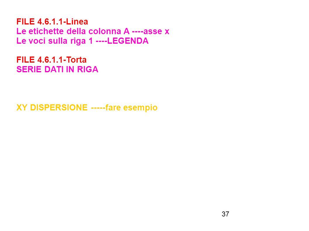 37 FILE 4.6.1.1-Linea Le etichette della colonna A ----asse x Le voci sulla riga 1 ----LEGENDA FILE 4.6.1.1-Torta SERIE DATI IN RIGA XY DISPERSIONE --