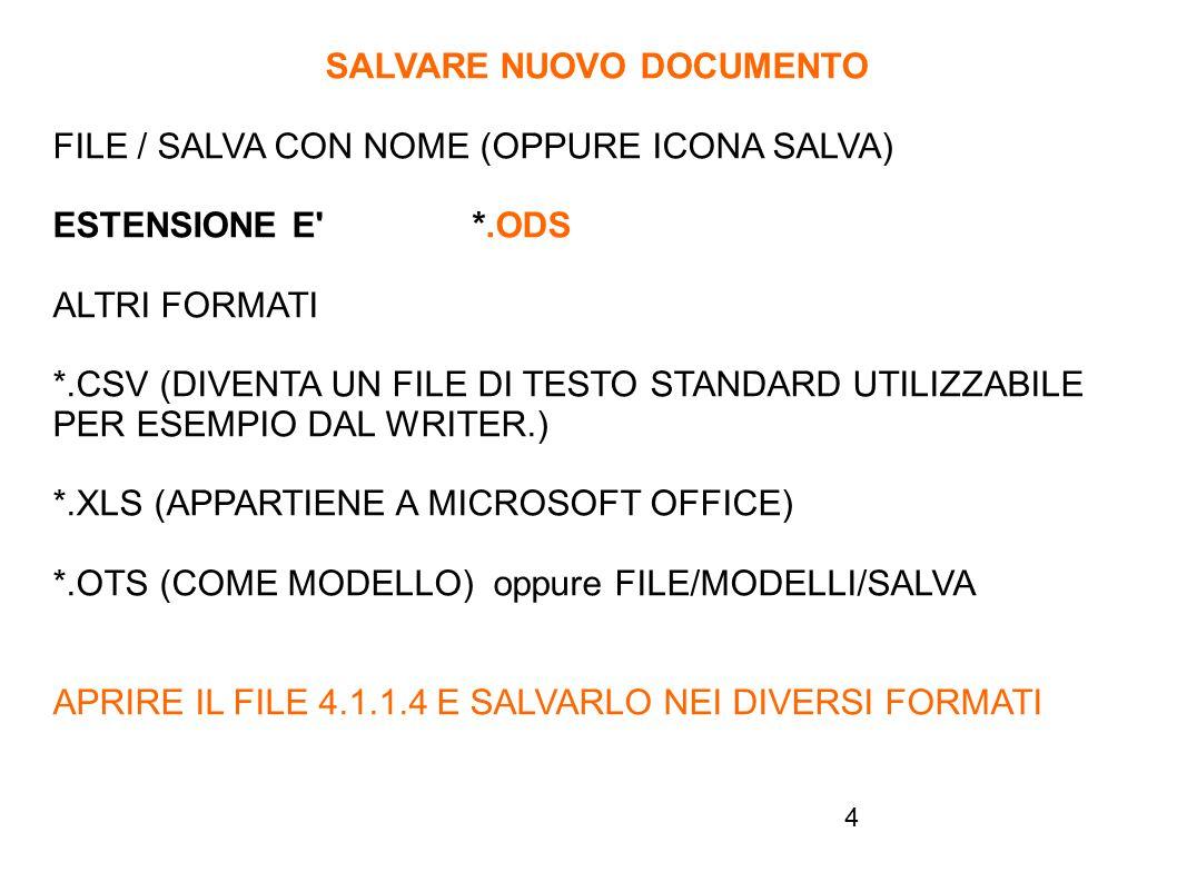 5 SALVARE NUOVO DOCUMENTO FILE / SALVA CON NOME (OPPURE ICONA SALVA) ESTENSIONE E *.ODS ALTRI FORMATI *.CSV (DIVENTA UN FILE DI TESTO STANDARD UTILIZZABILE PER ESEMPIO DAL WRITER.) *.XLS (APPARTIENE A MICROSOFT OFFICE) *.OTS (COME MODELLO) oppure FILE/MODELLI/SALVA APRIRE IL FILE 4.1.1.4 E SALVARLO NEI DIVERSI FORMATI