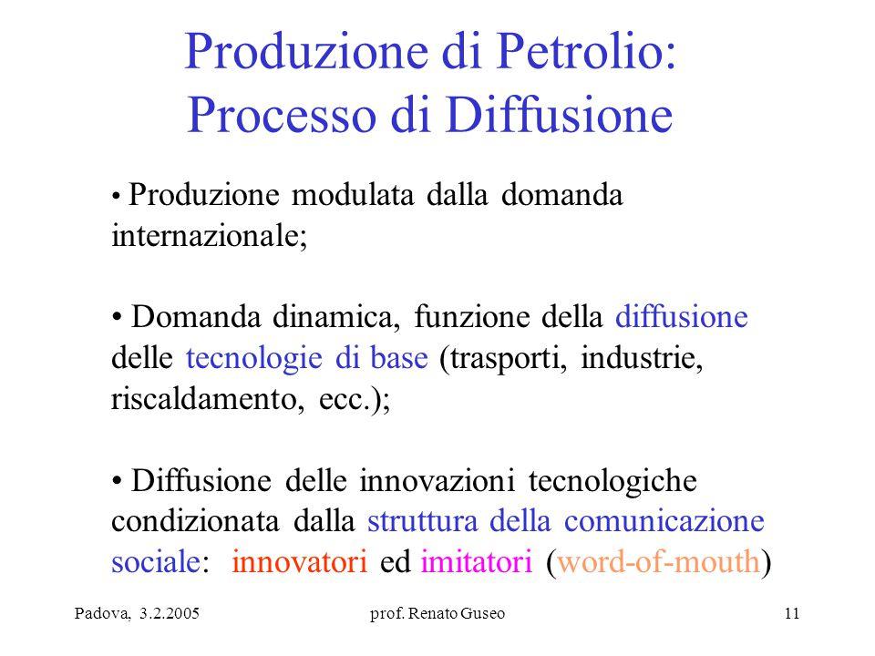 Padova, 3.2.2005prof. Renato Guseo11 Produzione di Petrolio: Processo di Diffusione Produzione modulata dalla domanda internazionale; Domanda dinamica