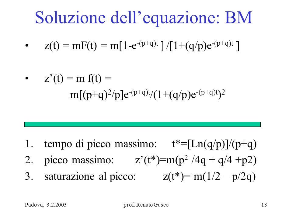 Padova, 3.2.2005prof. Renato Guseo13 Soluzione dell'equazione: BM z(t) = mF(t) = m[1-e -(p+q)t ] /[1+(q/p)e -(p+q)t ] z'(t) = m f(t) = m[(p+q) 2 /p]e