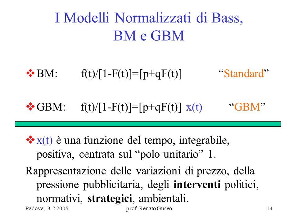 """Padova, 3.2.2005prof. Renato Guseo14 I Modelli Normalizzati di Bass, BM e GBM  BM: f(t)/[1-F(t)]=[p+qF(t)] """"Standard""""  GBM: f(t)/[1-F(t)]=[p+qF(t)]"""
