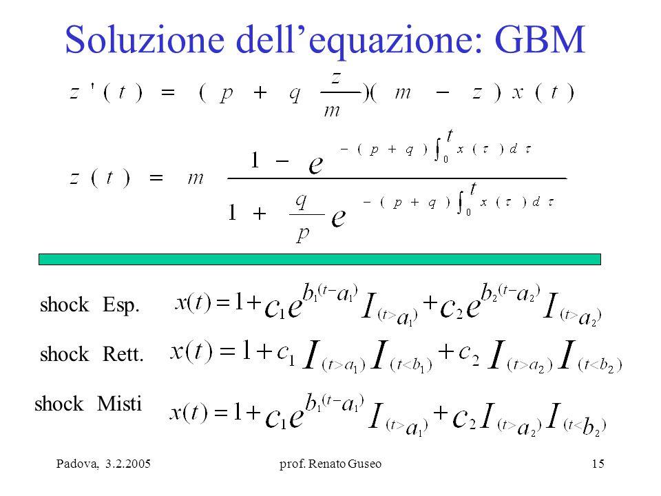 Padova, 3.2.2005prof. Renato Guseo15 Soluzione dell'equazione: GBM shock Esp. shock Rett. shock Misti