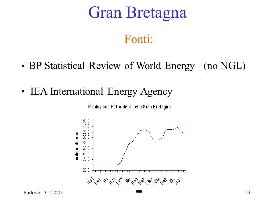 Padova, 3.2.2005prof. Renato Guseo20 Gran Bretagna BP Statistical Review of World Energy (no NGL) IEA International Energy Agency Fonti: