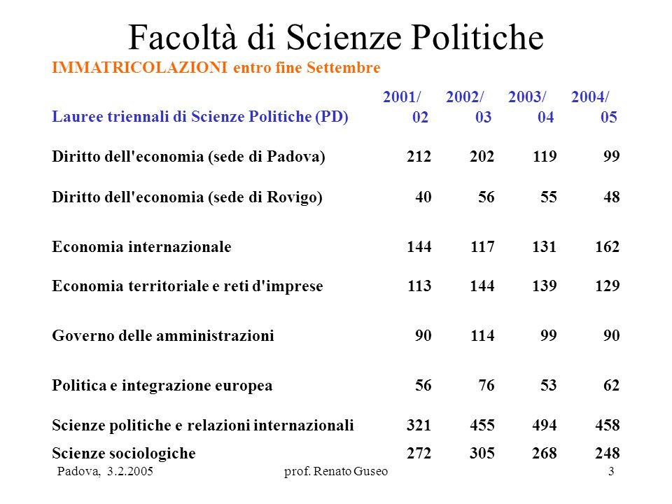 Padova, 3.2.2005prof. Renato Guseo3 IMMATRICOLAZIONI entro fine Settembre Lauree triennali di Scienze Politiche (PD) 2001/ 02 2002/ 03 2003/ 04 2004/