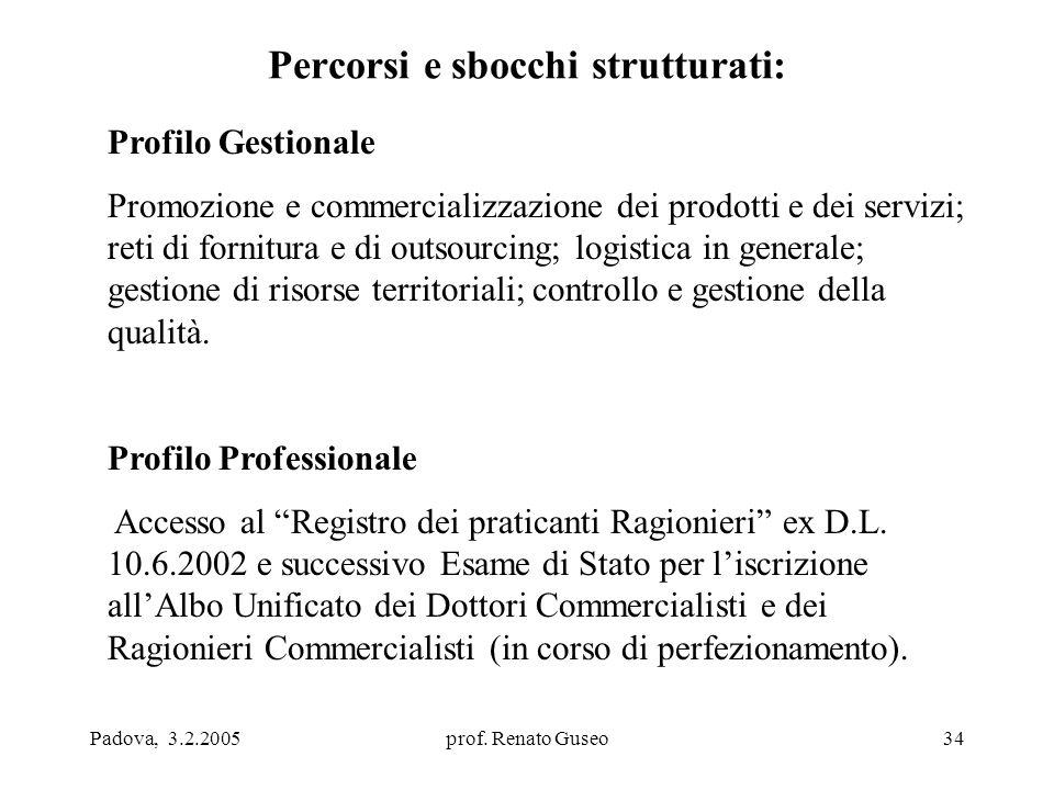Padova, 3.2.2005prof. Renato Guseo34 Percorsi e sbocchi strutturati: Profilo Gestionale Promozione e commercializzazione dei prodotti e dei servizi; r