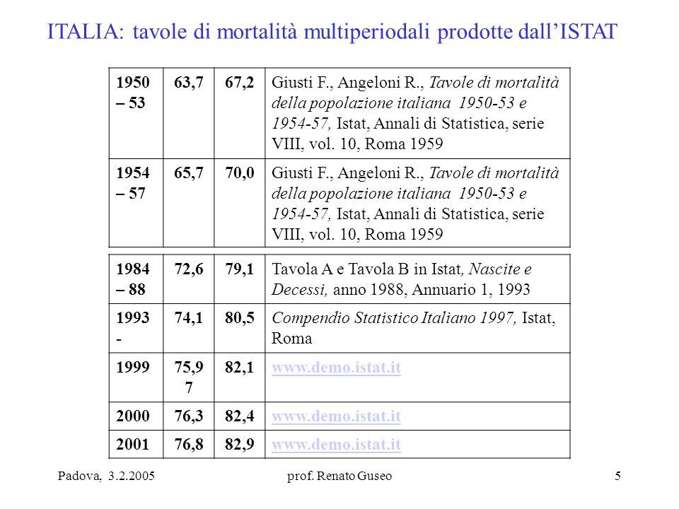 Padova, 3.2.2005prof. Renato Guseo5 ITALIA: tavole di mortalità multiperiodali prodotte dall'ISTAT 1984 – 88 72,679,1Tavola A e Tavola B in Istat, Nas