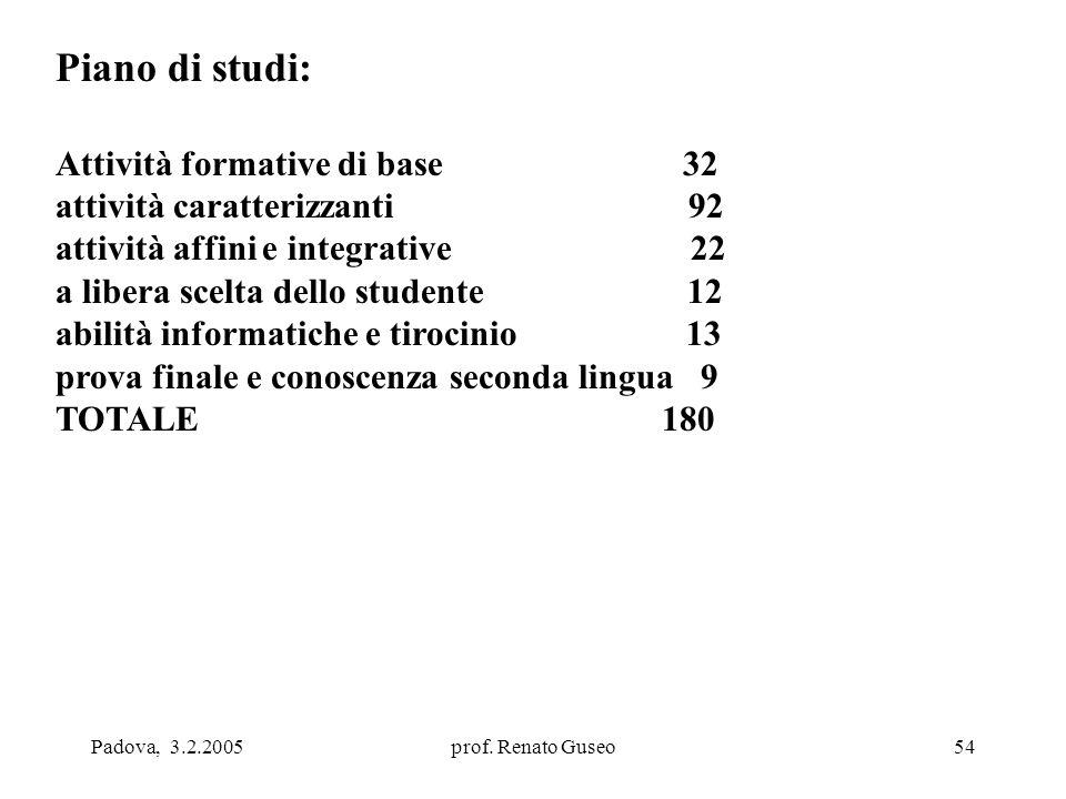 Padova, 3.2.2005prof. Renato Guseo54 Piano di studi: Attività formative di base 32 attività caratterizzanti 92 attività affini e integrative 22 a libe