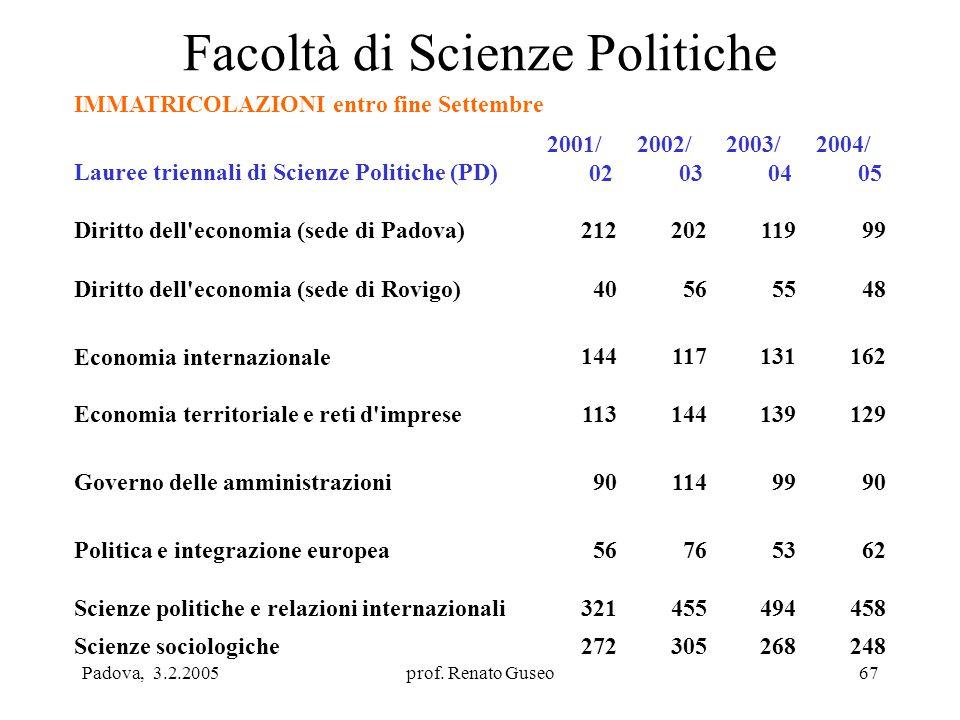 Padova, 3.2.2005prof. Renato Guseo67 IMMATRICOLAZIONI entro fine Settembre Lauree triennali di Scienze Politiche (PD) 2001/ 02 2002/ 03 2003/ 04 2004/