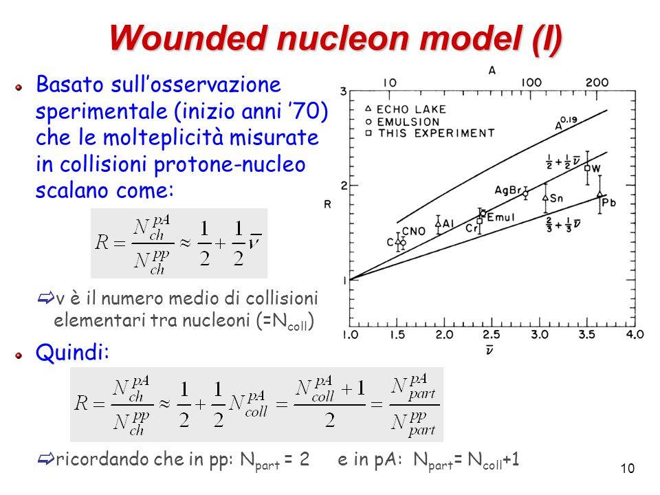 10 Wounded nucleon model (I) Basato sull'osservazione sperimentale (inizio anni '70) che le molteplicità misurate in collisioni protone-nucleo scalano