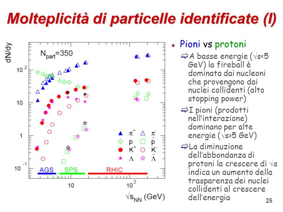 25 Molteplicità di particelle identificate (I) Pioni vs protoni  A basse energie (  s<5 GeV) la fireball è dominata dai nucleoni che provengono dai