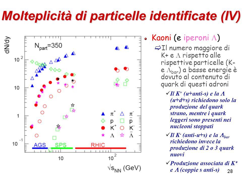 28 Molteplicità di particelle identificate (IV) Kaoni (e iperoni  )  Il numero maggiore di K+ e  rispetto alle rispettive particelle (K- e  bar )
