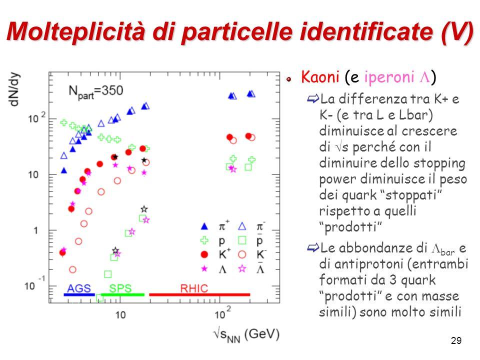 29 Molteplicità di particelle identificate (V) Kaoni (e iperoni  )  La differenza tra K+ e K- (e tra L e Lbar) diminuisce al crescere di  s perché