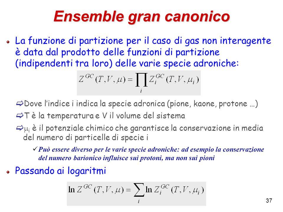 37 Ensemble gran canonico La funzione di partizione per il caso di gas non interagente è data dal prodotto delle funzioni di partizione (indipendenti