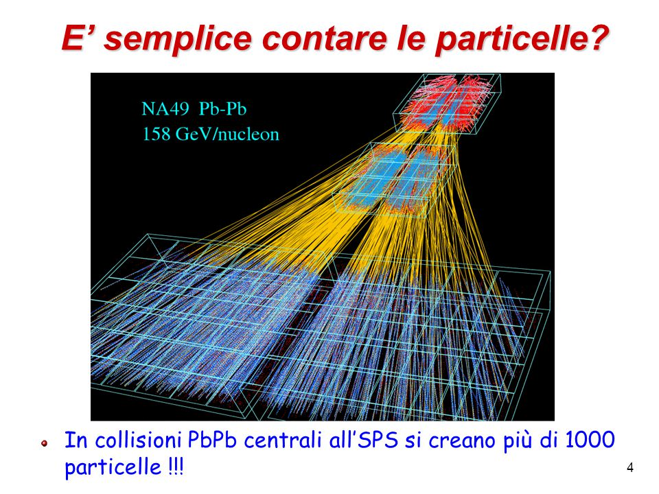 4 E' semplice contare le particelle? In collisioni PbPb centrali all'SPS si creano più di 1000 particelle !!!