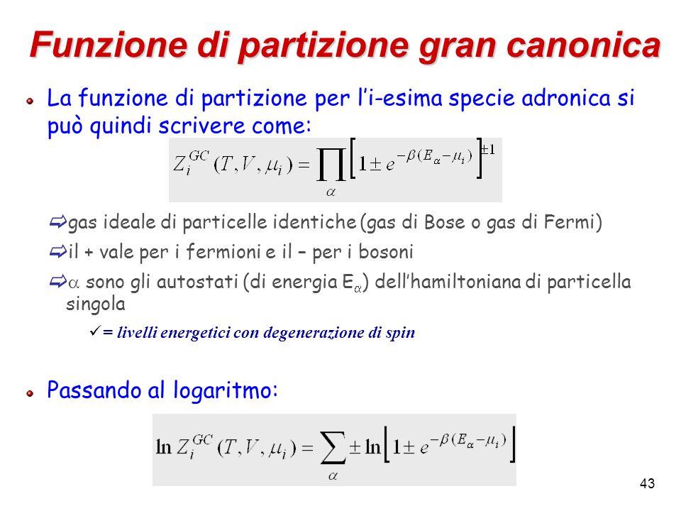 43 Funzione di partizione gran canonica La funzione di partizione per l'i-esima specie adronica si può quindi scrivere come:  gas ideale di particell