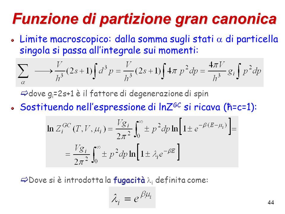 44 Funzione di partizione gran canonica Limite macroscopico: dalla somma sugli stati  di particella singola si passa all'integrale sui momenti:  dov