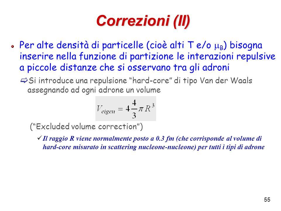 55 Correzioni (II) Per alte densità di particelle (cioè alti T e/o  B ) bisogna inserire nella funzione di partizione le interazioni repulsive a picc