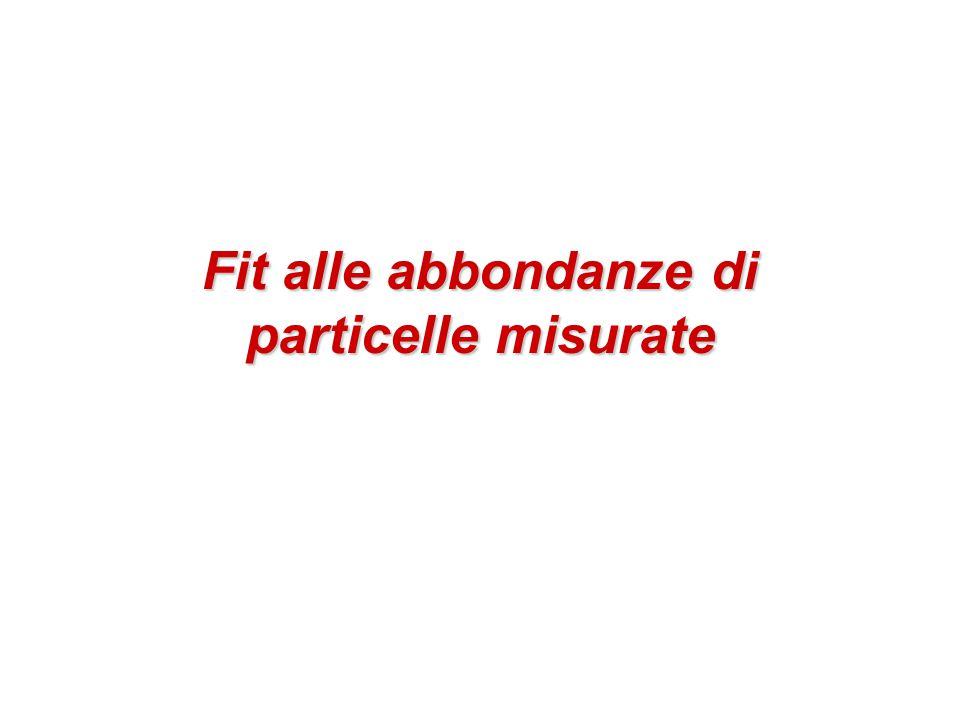 Fit alle abbondanze di particelle misurate