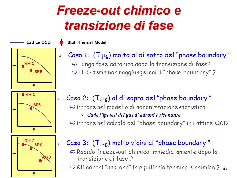 67 Freeze-out chimico e transizione di fase Lattice-QCDStat.Thermal Model T bb SPS RHIC T bb SPS RHIC T bb SPS RHIC AGS Caso 1: (T,  B ) molto al di sotto del phase boundary  Lunga fase adronica dopo la transizione di fase.