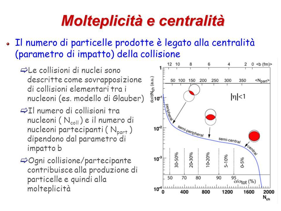 7 Molteplicità e centralità Il numero di particelle prodotte è legato alla centralità (parametro di impatto) della collisione  Le collisioni di nucle