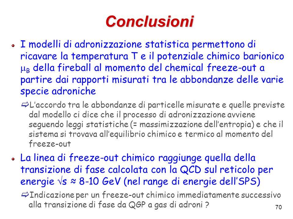 70 Conclusioni I modelli di adronizzazione statistica permettono di ricavare la temperatura T e il potenziale chimico barionico  B della fireball al