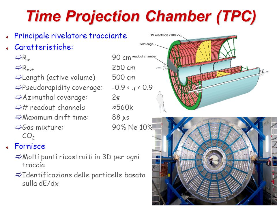 75 Time Projection Chamber (TPC) Principale rivelatore tracciante Caratteristiche:  R in 90 cm  R ext 250 cm  Length (active volume)500 cm  Pseudorapidity coverage: -0.9 <  < 0.9  Azimuthal coverage: 2   # readout channels≈560k  Maximum drift time:88  s  Gas mixture: 90% Ne 10% CO 2 Fornisce  Molti punti ricostruiti in 3D per ogni traccia  Identificazione delle particelle basata sulla dE/dx