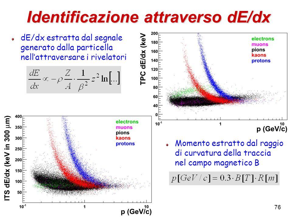 76 Identificazione attraverso dE/dx dE/dx estratta dal segnale generato dalla particella nell'attraversare i rivelatori Momento estratto dal raggio di