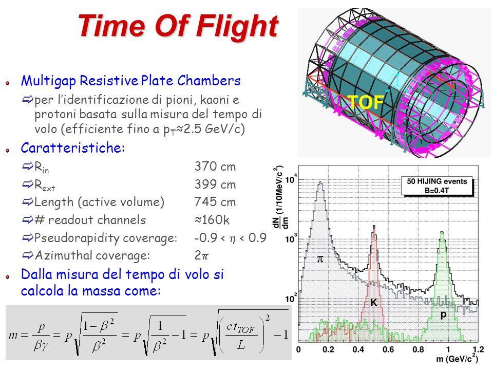 77 Time Of Flight TOF Multigap Resistive Plate Chambers  per l'identificazione di pioni, kaoni e protoni basata sulla misura del tempo di volo (effic