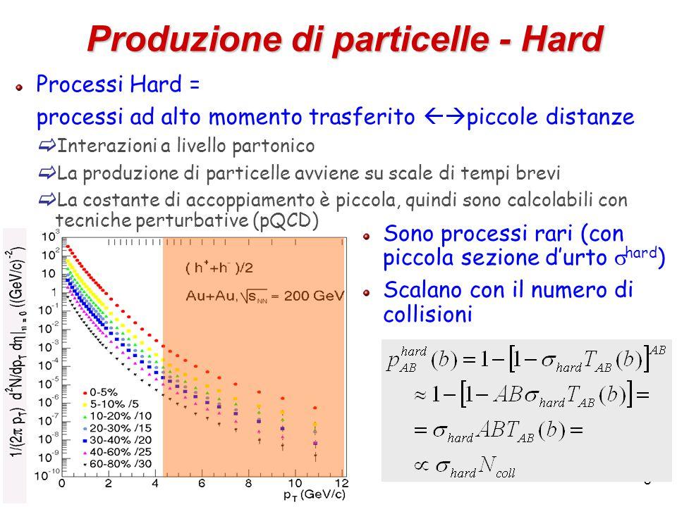 9 Produzione di particelle - Soft Processi Soft = processi a basso momento trasferito  grandi distanze  Non sono in grado di risolvere la struttura partonica dei nucleoni  La costante di accoppiamento è grande, l'approccio perturbativo non funziona  richiedono l'uso di modelli fenomenologici non perturbativi 99.5% soft Il 99.5% ( bulk ) degli adroni prodotti è soft (p T < 1 GeV) La molteplicità di particelle prodotte in processi soft è prevista scalare con il numero di partecipanti  Wounded nucleon model