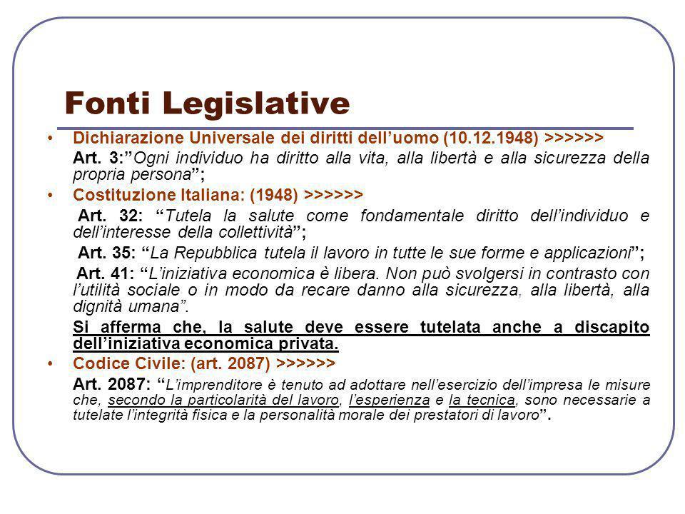 """Fonti Legislative Dichiarazione Universale dei diritti dell'uomo (10.12.1948) >>>>>> Art. 3:""""Ogni individuo ha diritto alla vita, alla libertà e alla"""