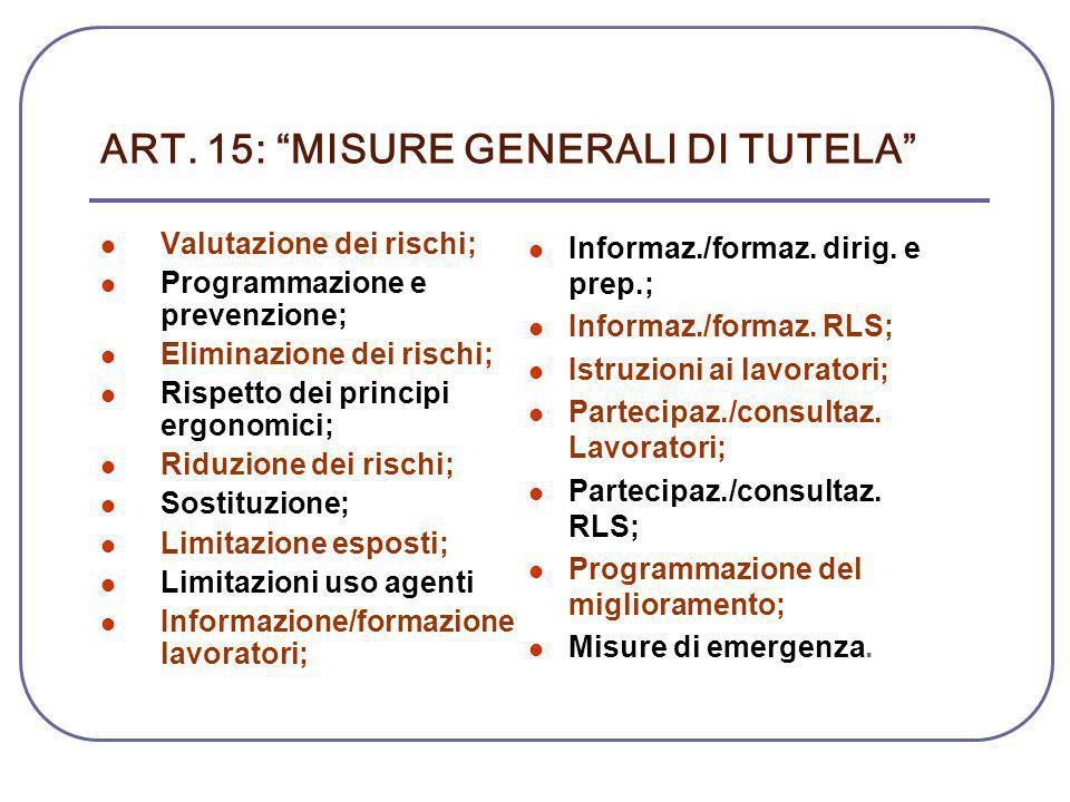 """ART. 15: """"MISURE GENERALI DI TUTELA"""" Valutazione dei rischi; Programmazione e prevenzione; Eliminazione dei rischi; Rispetto dei principi ergonomici;"""