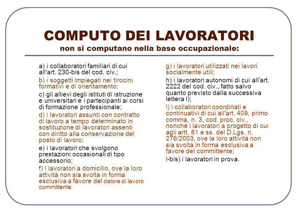 COMPUTO DEI LAVORATORI non si computano nella base occupazionale: a) i collaboratori familiari di cui all'art. 230-bis del cod. civ.; b) i soggetti im