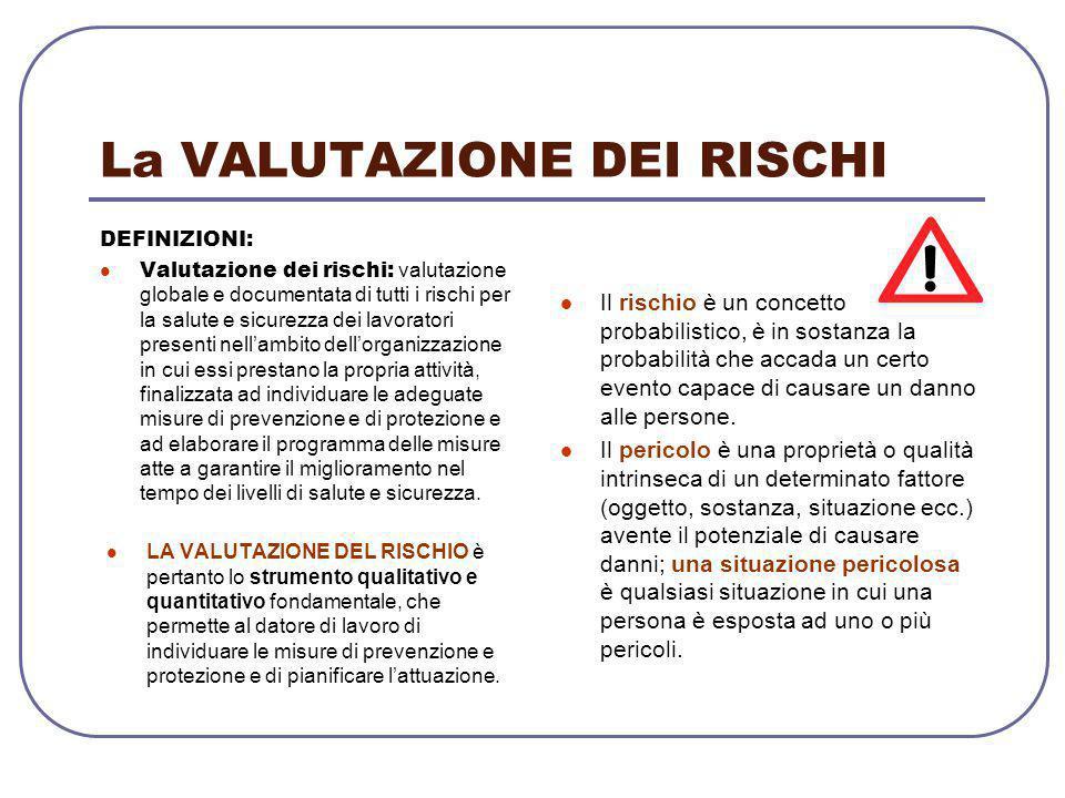 La VALUTAZIONE DEI RISCHI DEFINIZIONI: Valutazione dei rischi: valutazione globale e documentata di tutti i rischi per la salute e sicurezza dei lavor