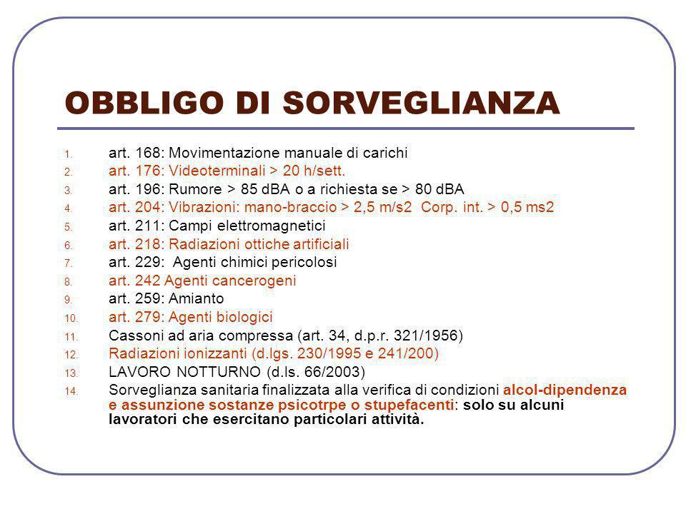 OBBLIGO DI SORVEGLIANZA 1. art. 168: Movimentazione manuale di carichi 2. art. 176: Videoterminali > 20 h/sett. 3. art. 196: Rumore > 85 dBA o a richi