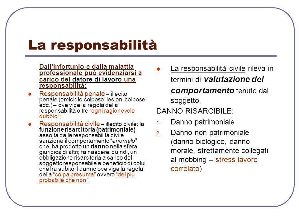 La responsabilità Dall'infortunio e dalla malattia professionale può evidenziarsi a carico del datore di lavoro una responsabilità: Responsabilità pen