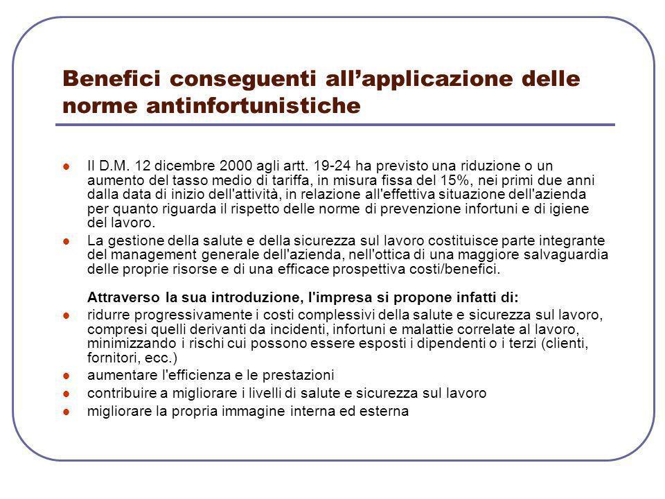 Benefici conseguenti all'applicazione delle norme antinfortunistiche Il D.M. 12 dicembre 2000 agli artt. 19-24 ha previsto una riduzione o un aumento
