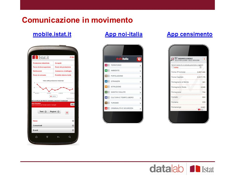Comunicazione in movimento mobile.istat.it App censimento App noi-italia