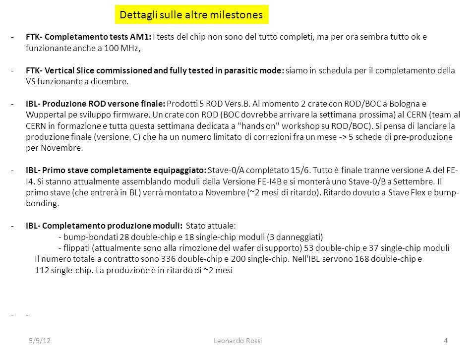 5/9/12Leonardo Rossi4 -FTK- Completamento tests AM1: I tests del chip non sono del tutto completi, ma per ora sembra tutto ok e funzionante anche a 100 MHz, -FTK- Vertical Slice commissioned and fully tested in parasitic mode: siamo in schedula per il completamento della VS funzionante a dicembre.