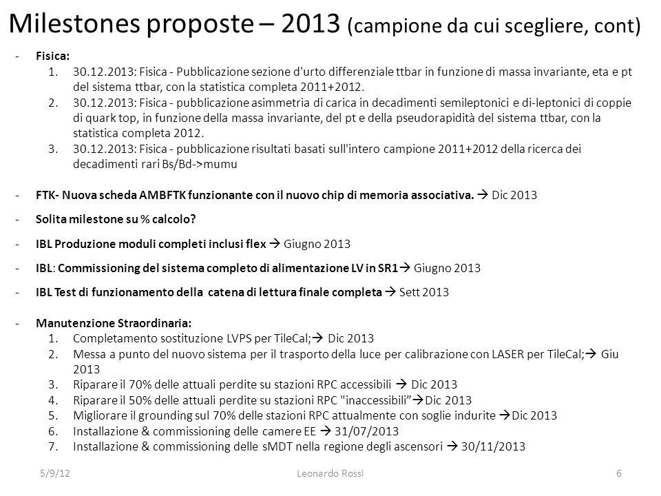 5/9/12Leonardo Rossi6 -Fisica: 1.30.12.2013: Fisica - Pubblicazione sezione d urto differenziale ttbar in funzione di massa invariante, eta e pt del sistema ttbar, con la statistica completa 2011+2012.