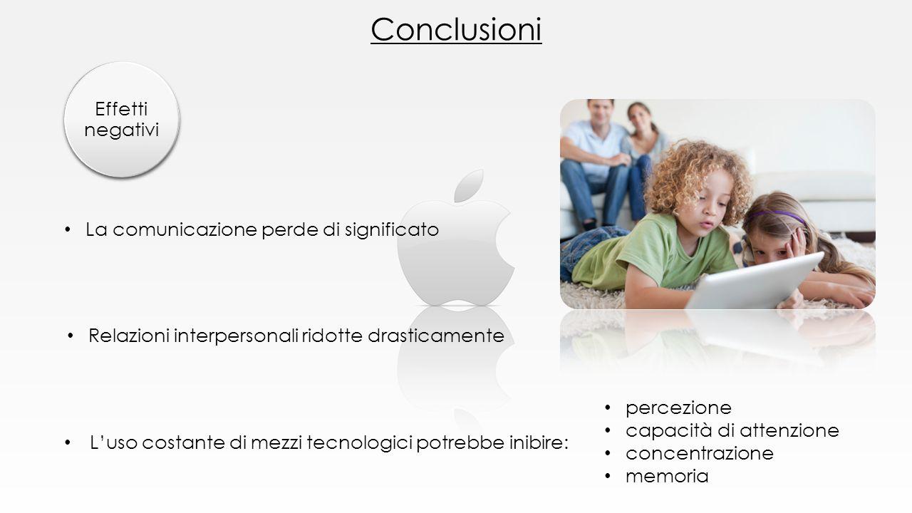 Conclusioni La comunicazione perde di significato Effetti negativi Relazioni interpersonali ridotte drasticamente L'uso costante di mezzi tecnologici