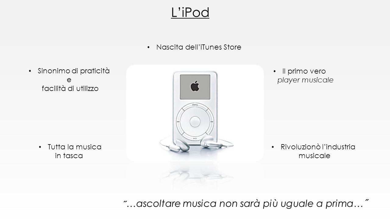 L'iPod Sinonimo di praticità e facilità di utilizzo Rivoluzionò l'industria musicale Nascita dell'iTunes Store Tutta la musica in tasca Il primo vero