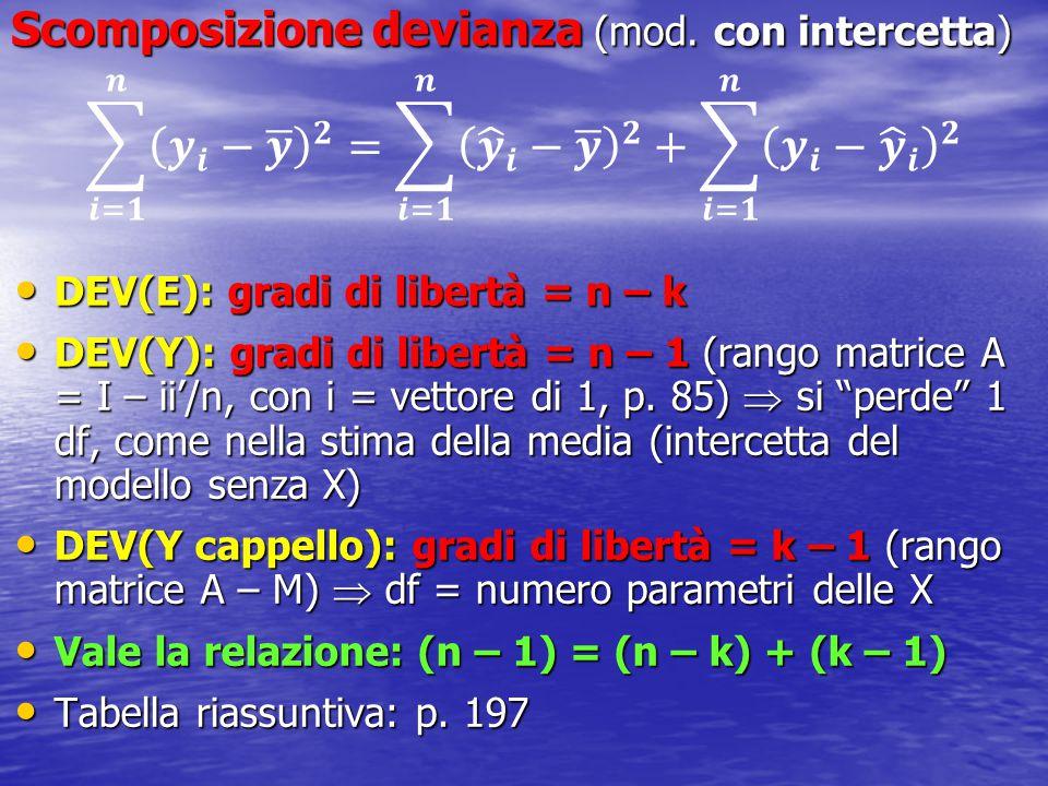 Scomposizione devianza (mod. con intercetta) DEV(E): gradi di libertà = n – k DEV(E): gradi di libertà = n – k DEV(Y): gradi di libertà = n – 1 (rango