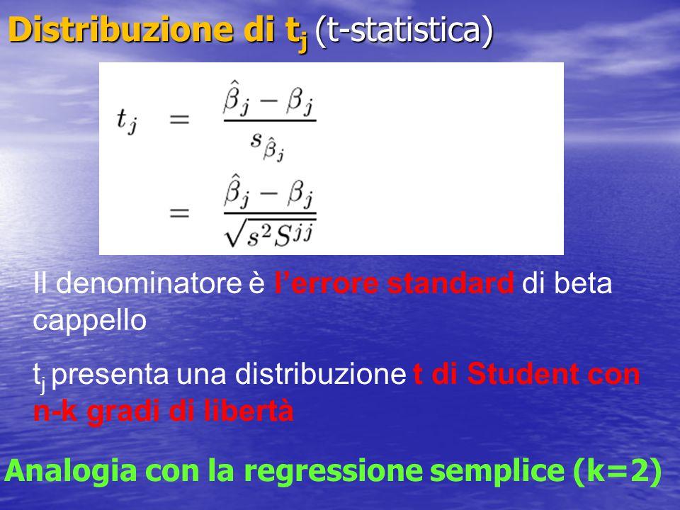 Distribuzione di t j (t-statistica) t j presenta una distribuzione t di Student con n-k gradi di libertà Analogia con la regressione semplice (k=2) Il denominatore è l'errore standard di beta cappello