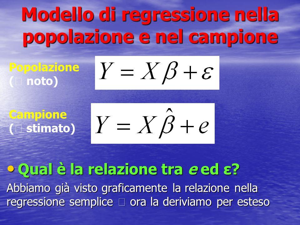 Analisi dei valori previsti H: matrice di previsione (proiezione)  Hat matrix: trasforma y in y cappello