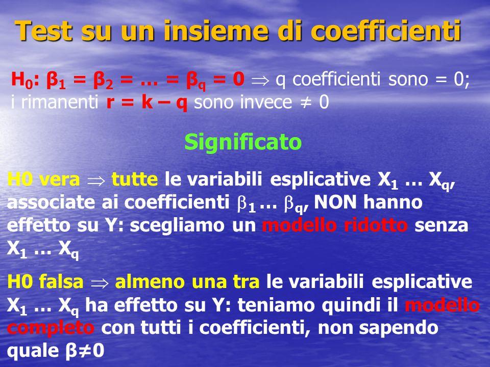 Test su un insieme di coefficienti Significato H 0 : β 1 = β 2 = … = β q = 0  q coefficienti sono = 0; i rimanenti r = k – q sono invece ≠ 0 H0 vera