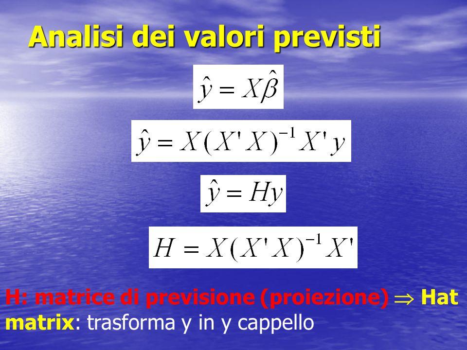 Esempio investimenti: output SPSS Interpretazione di tutte le quantità riportate Confronto con output Excel