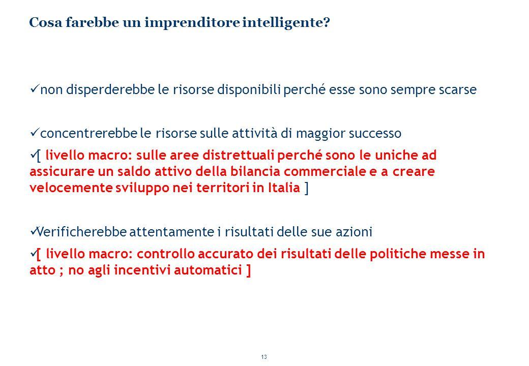 13 Cosa farebbe un imprenditore intelligente.
