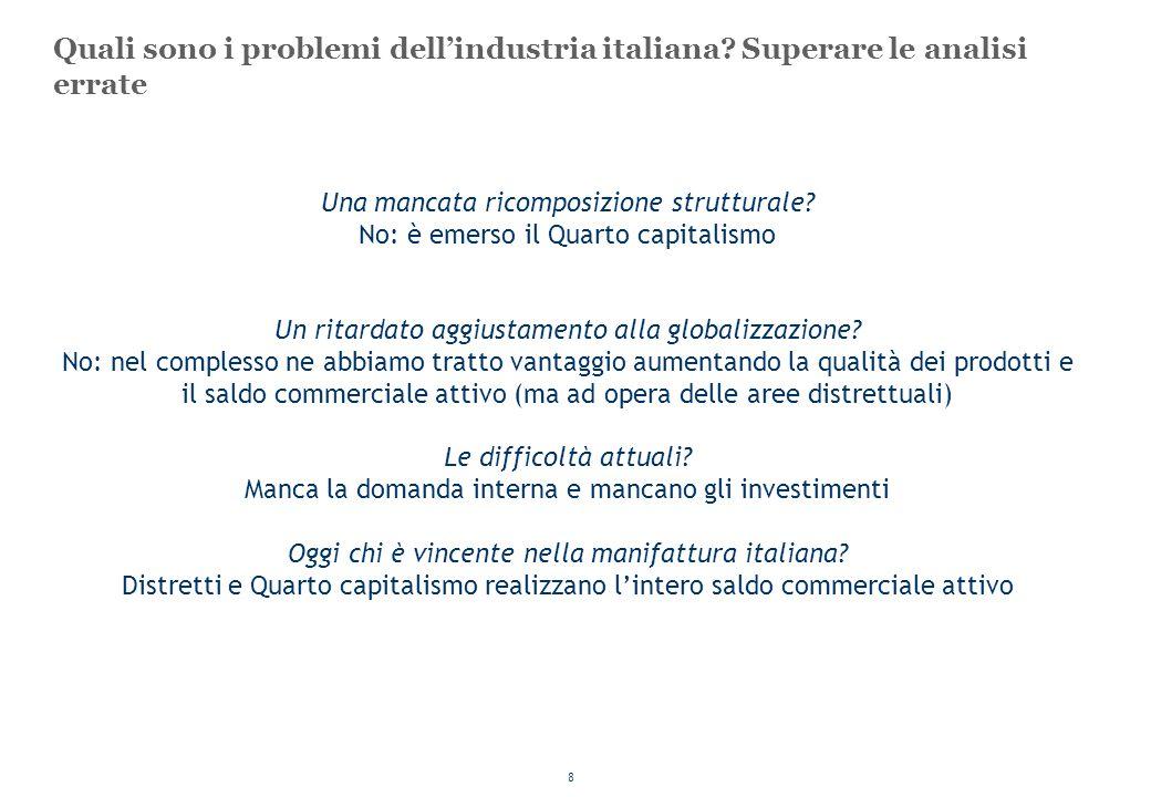 8 Quali sono i problemi dell'industria italiana? Superare le analisi errate Una mancata ricomposizione strutturale? No: è emerso il Quarto capitalismo