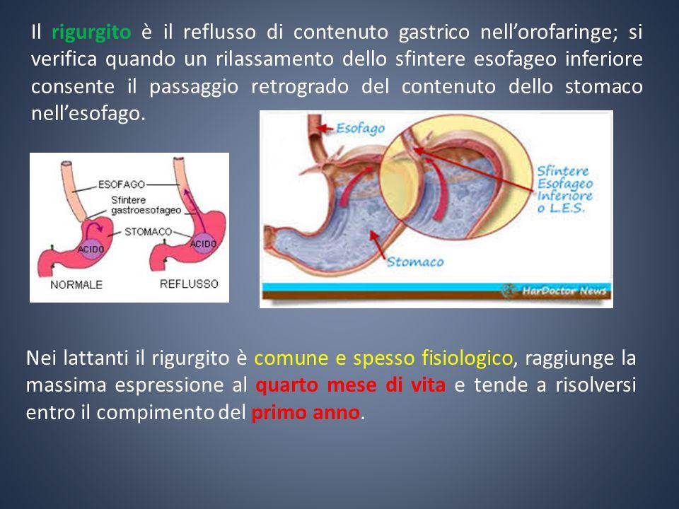 Il reflusso gastroesofageo ha uguale prevalenza sia nel sesso maschile che in quello femminile.